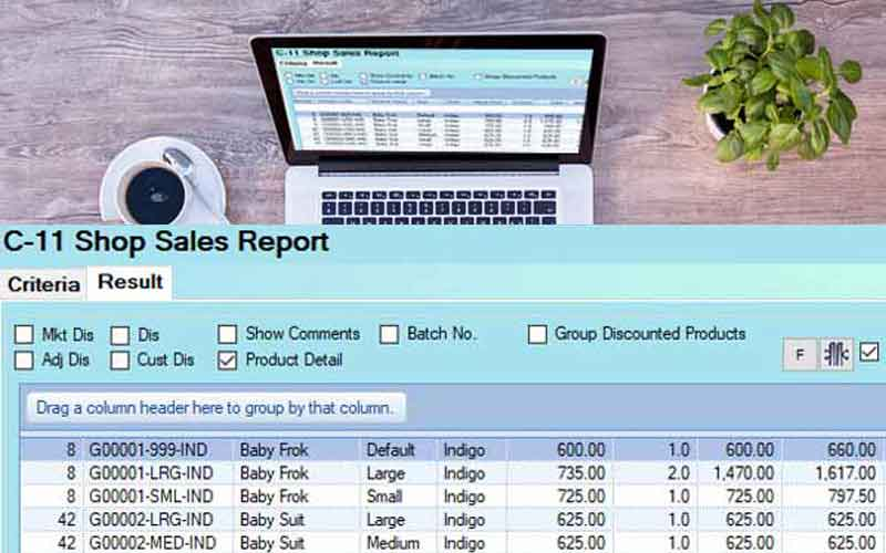 Complete retail business analytics in Candela