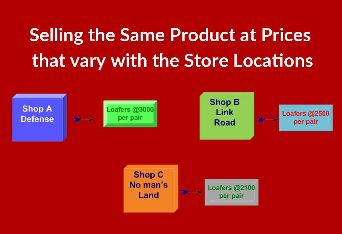 Price-Management-in-Multi-Chain-Retail-Software
