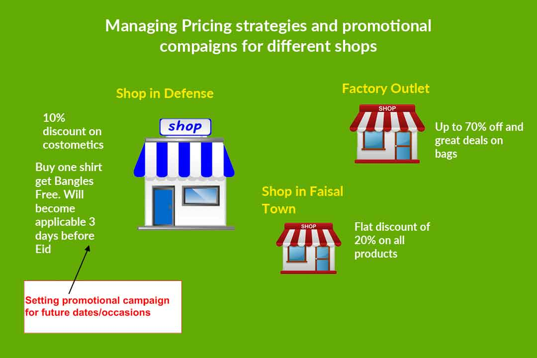 Pricing-strategies-in-retail-software