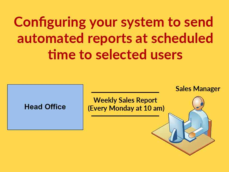 automated-reports-in-retail-software